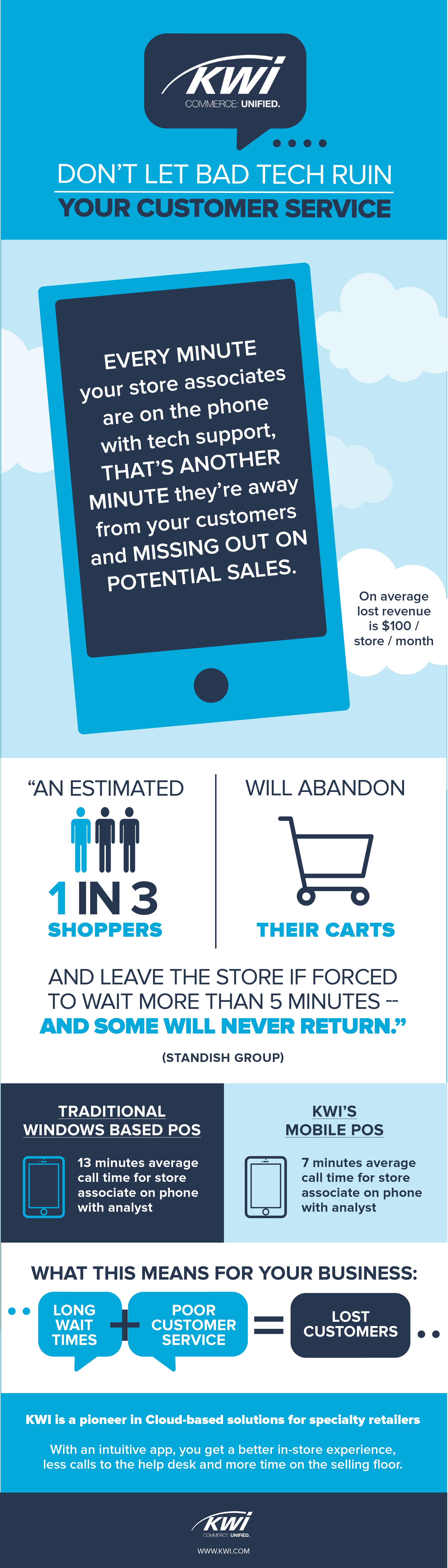 KWI_Customer Service Help Calls Infographic_10.15.19
